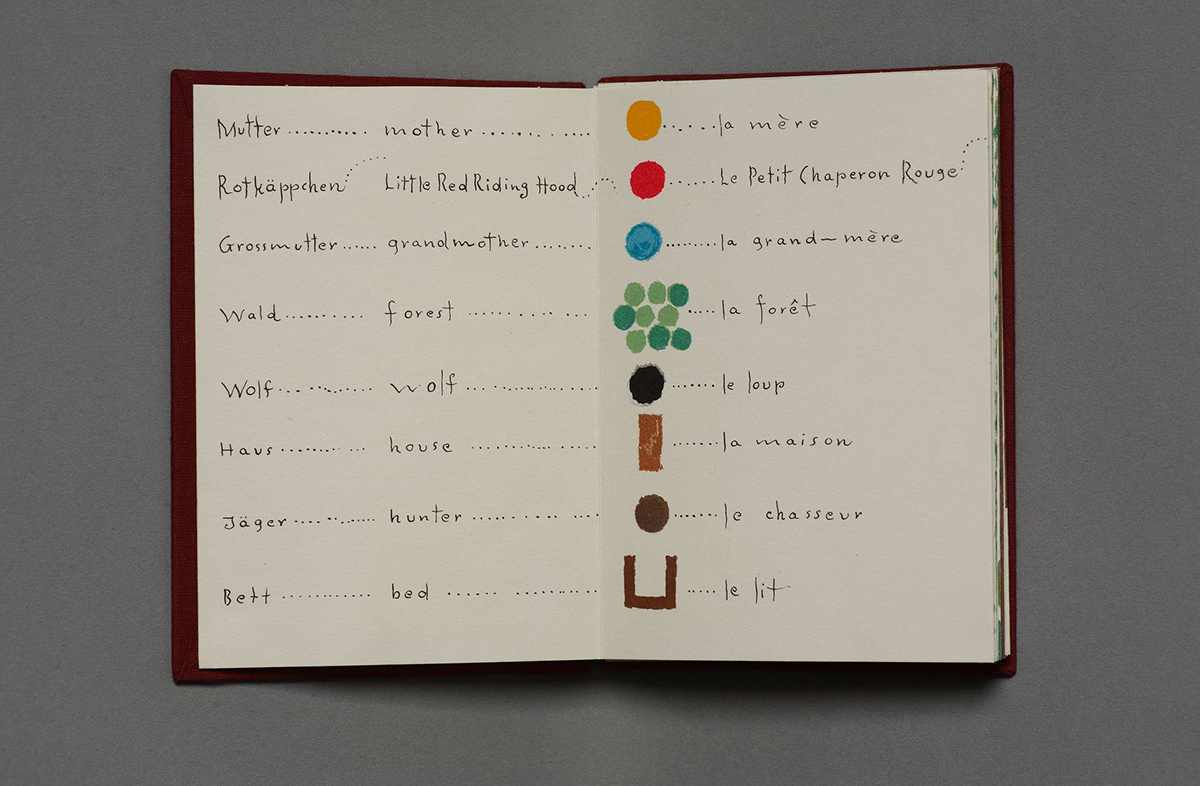 "An open book showing a key in three languages to the colored dots that tell the story spread across both pages. The key is set up in rows to show the words and the symbol they represent. The order is German, English, a picture of the symbol, and French. The key reads: ""Mutter…mother…(mustard yellow dot)…la mere / Rotkappchen…Little Red riding Hood…(red dot)…Le Petit Chaperone / Grossmutter…grandmother…(blue dot)…la grand-mere / Wald…forest…(a cluster of nine dots in various shades of green)…la foret / Wolf…wolf…(back dot)…la loup / Haus…house…(vertical brown rectangle)…la maison / Jaeger…hunter…(brown dot)…la chasseur / Bett…bed…(brown U shape)…le lit"""